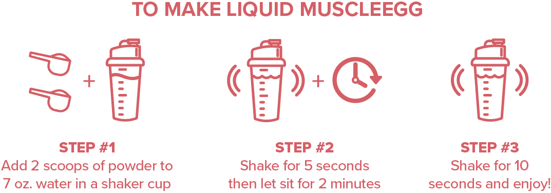 To make liquid MuscleEgg, add 2 scoops of powder to 7 ounces of water in a shaker cup. Shake for 5 seconds then let sit for 2 minutes. Shake for 20 seconds and enjoy!